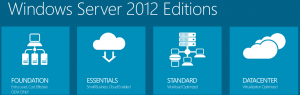 Windows Server 2012 Editions
